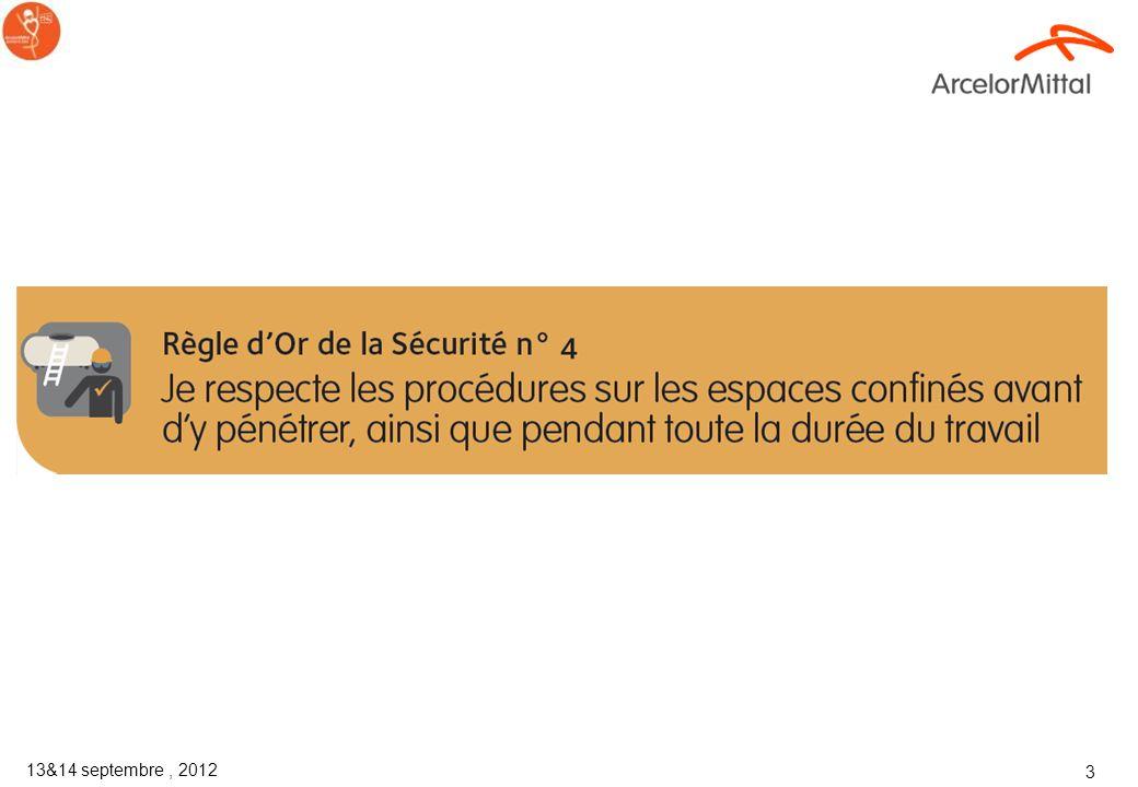 13&14 septembre, 2012 2 Cette présentation sadresse à lensemble des cadres y compris aux cadres des fonctions supports. Tous les cadres doivent faire
