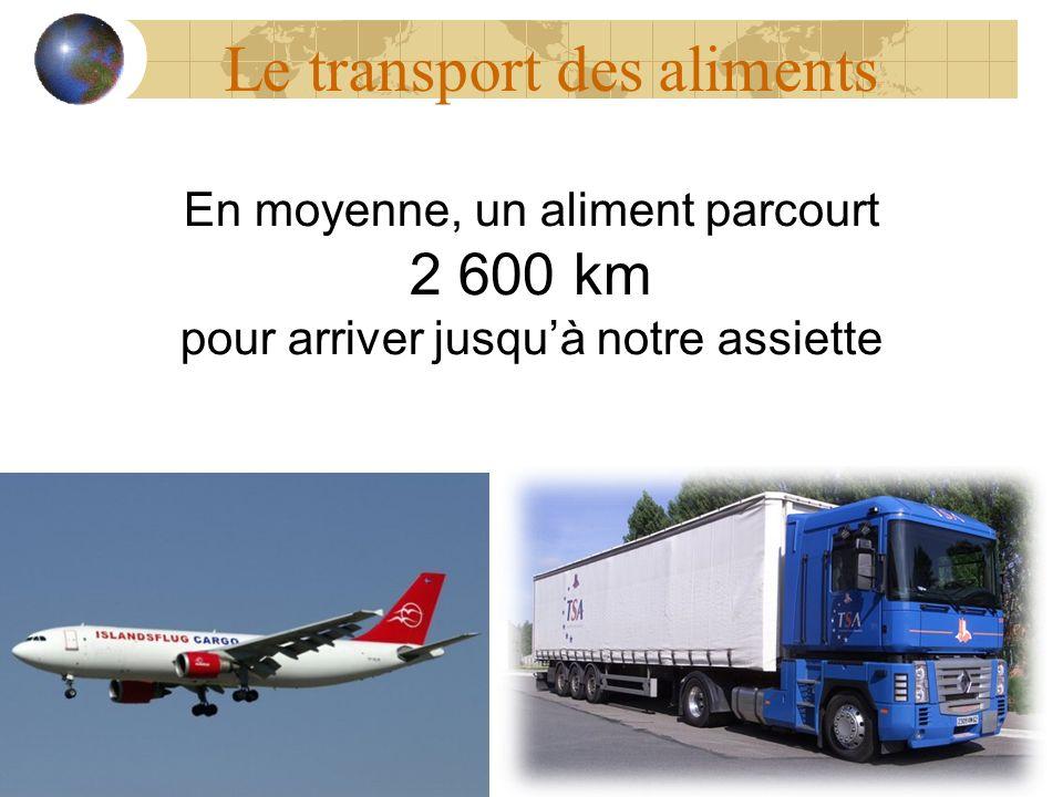 Le transport des aliments En moyenne, un aliment parcourt 2 600 km pour arriver jusquà notre assiette