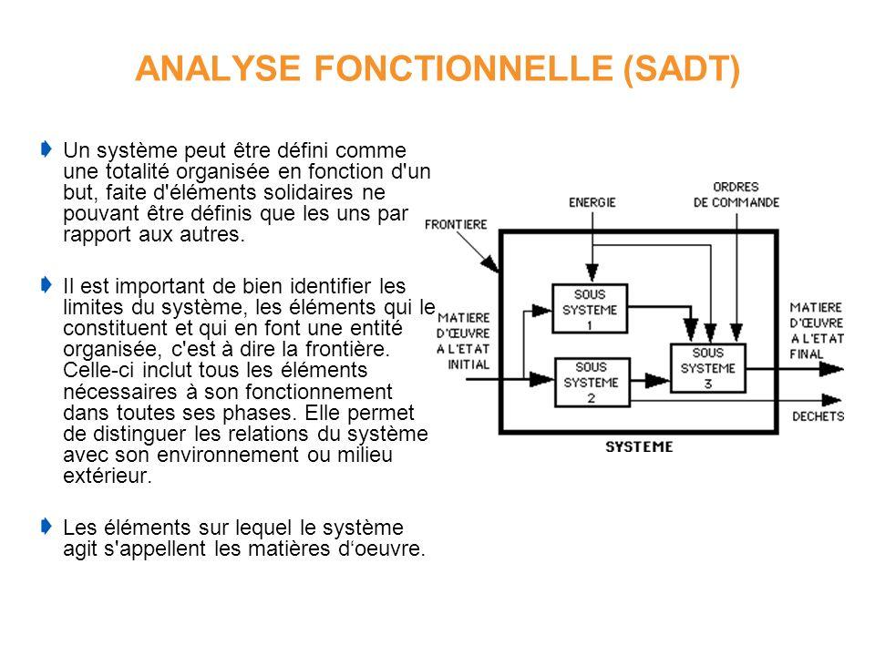 ANALYSE FONCTIONNELLE (SADT) Un système peut être défini comme une totalité organisée en fonction d'un but, faite d'éléments solidaires ne pouvant êtr