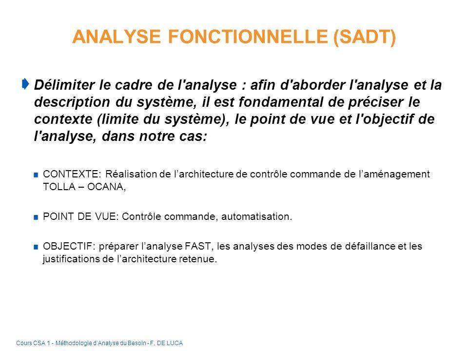 ANALYSE FONCTIONNELLE (SADT) Délimiter le cadre de l'analyse : afin d'aborder l'analyse et la description du système, il est fondamental de préciser l