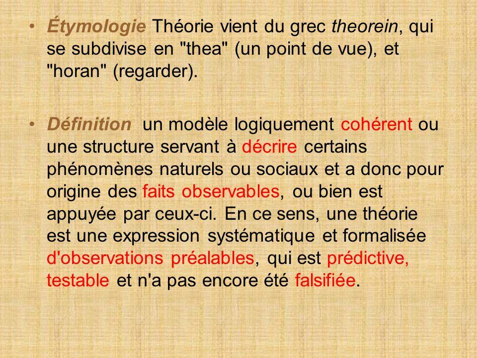 Étymologie Théorie vient du grec theorein, qui se subdivise en thea (un point de vue), et horan (regarder).