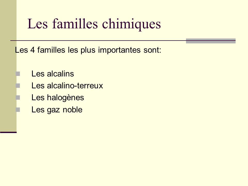 Les familles chimiques Les 4 familles les plus importantes sont: Les alcalins Les alcalino-terreux Les halogènes Les gaz noble