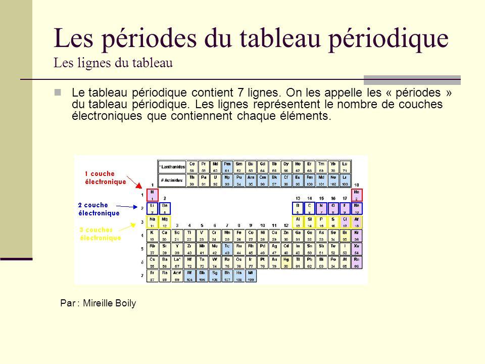 Les périodes du tableau périodique Les lignes du tableau Le tableau périodique contient 7 lignes. On les appelle les « périodes » du tableau périodiqu
