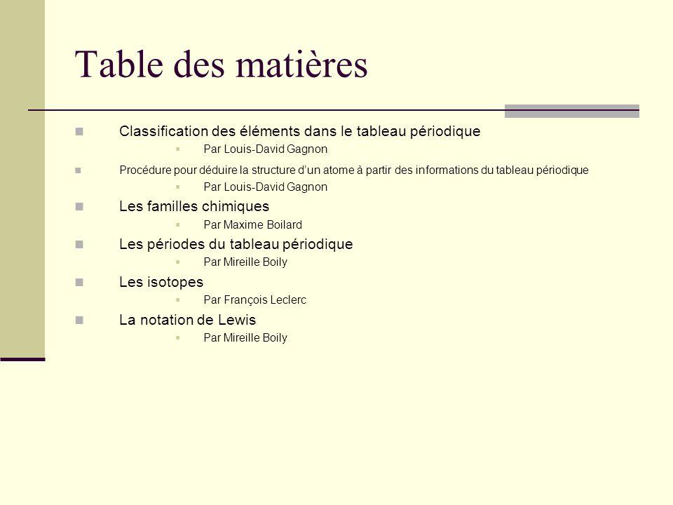Table des matières Classification des éléments dans le tableau périodique Par Louis-David Gagnon Procédure pour déduire la structure dun atome à parti