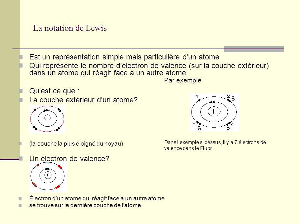 La notation de Lewis Est un représentation simple mais particulière dun atome Qui représente le nombre délectron de valence (sur la couche extérieur)