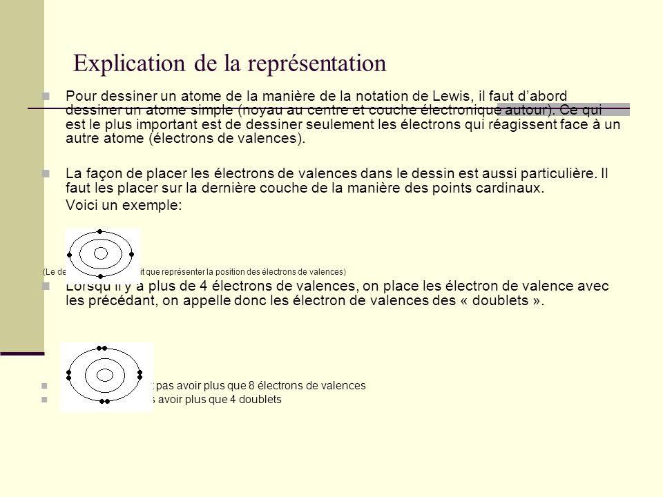 Explication de la représentation Pour dessiner un atome de la manière de la notation de Lewis, il faut dabord dessiner un atome simple (noyau au centr