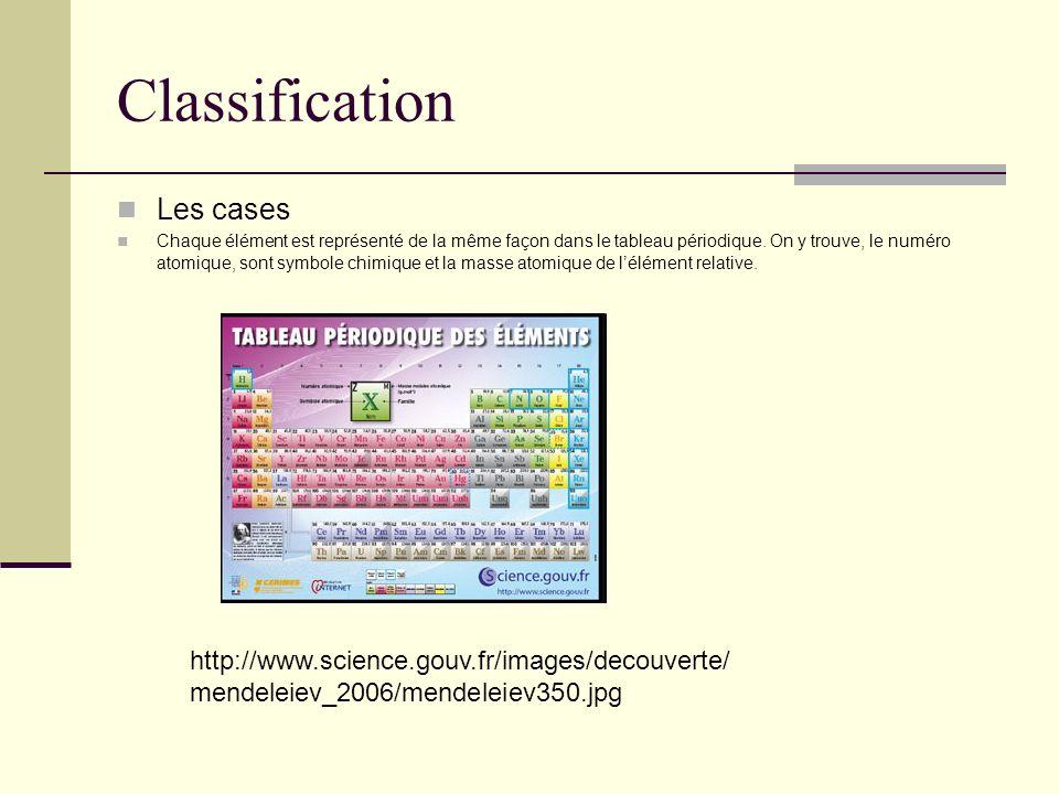 Classification État Elles sont séparé par les états solide, liquide et gazeux.