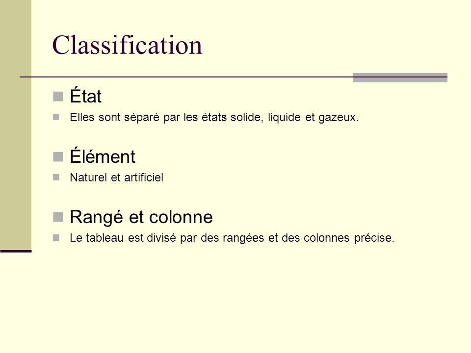 Classification État Elles sont séparé par les états solide, liquide et gazeux. Élément Naturel et artificiel Rangé et colonne Le tableau est divisé pa