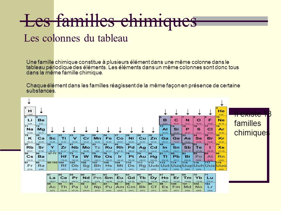 Les familles chimiques Les colonnes du tableau Une famille chimique constitue à plusieurs élément dans une même colonne dans le tableau périodique des