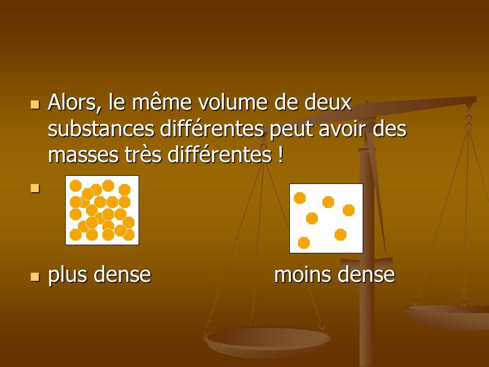 Alors, le même volume de deux substances différentes peut avoir des masses très différentes ! Alors, le même volume de deux substances différentes peu