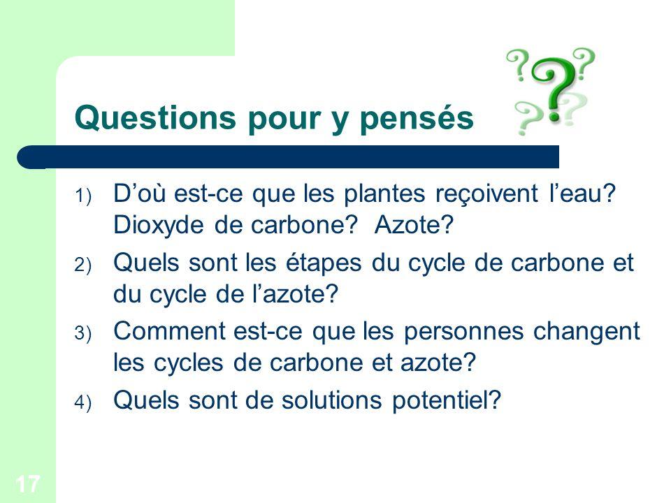 17 Questions pour y pensés 1) Doù est-ce que les plantes reçoivent leau? Dioxyde de carbone? Azote? 2) Quels sont les étapes du cycle de carbone et du