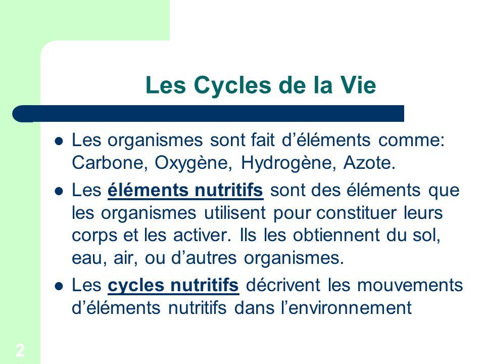 2 Les Cycles de la Vie Les organismes sont fait déléments comme: Carbone, Oxygène, Hydrogène, Azote. Les éléments nutritifs sont des éléments que les