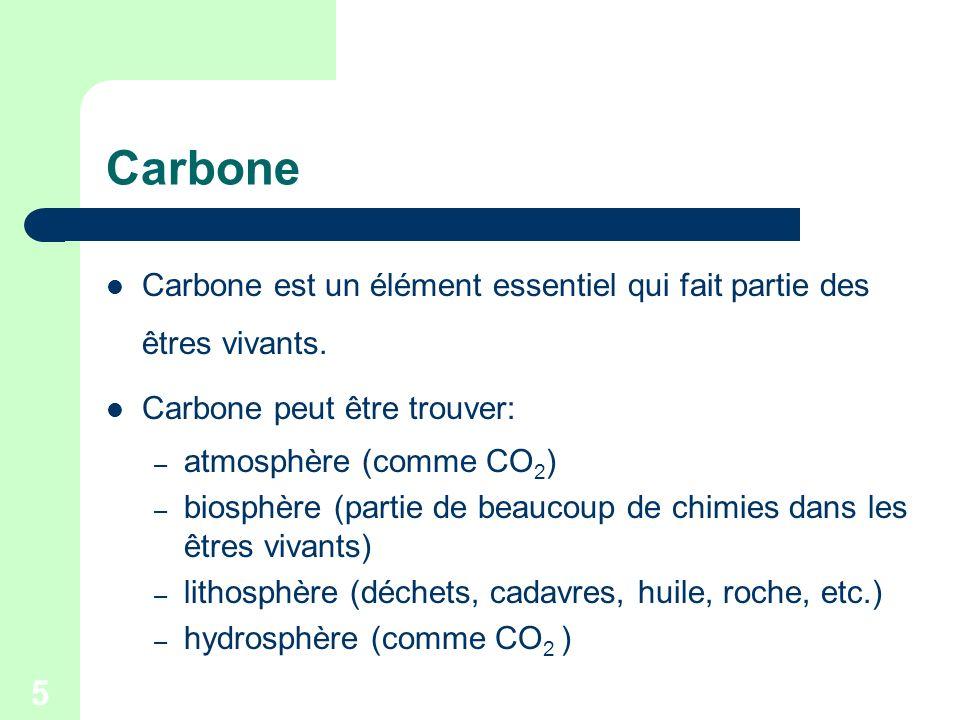 5 Carbone Carbone est un élément essentiel qui fait partie des êtres vivants. Carbone peut être trouver: – atmosphère (comme CO 2 ) – biosphère (parti
