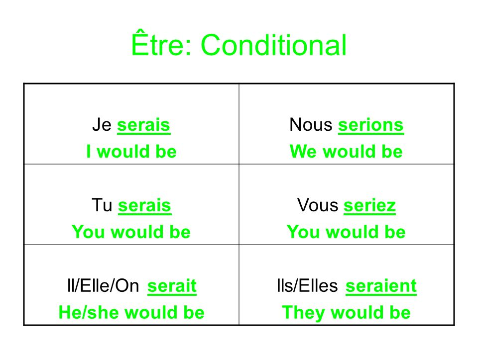 Être: Conditional Je serais I would be Nous serions We would be Tu serais You would be Vous seriez You would be Il/Elle/On serait He/she would be Ils/Elles seraient They would be