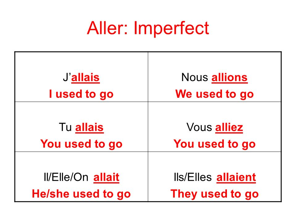 Aller: Imperfect Jallais I used to go Nous allions We used to go Tu allais You used to go Vous alliez You used to go Il/Elle/On allait He/she used to go Ils/Elles allaient They used to go