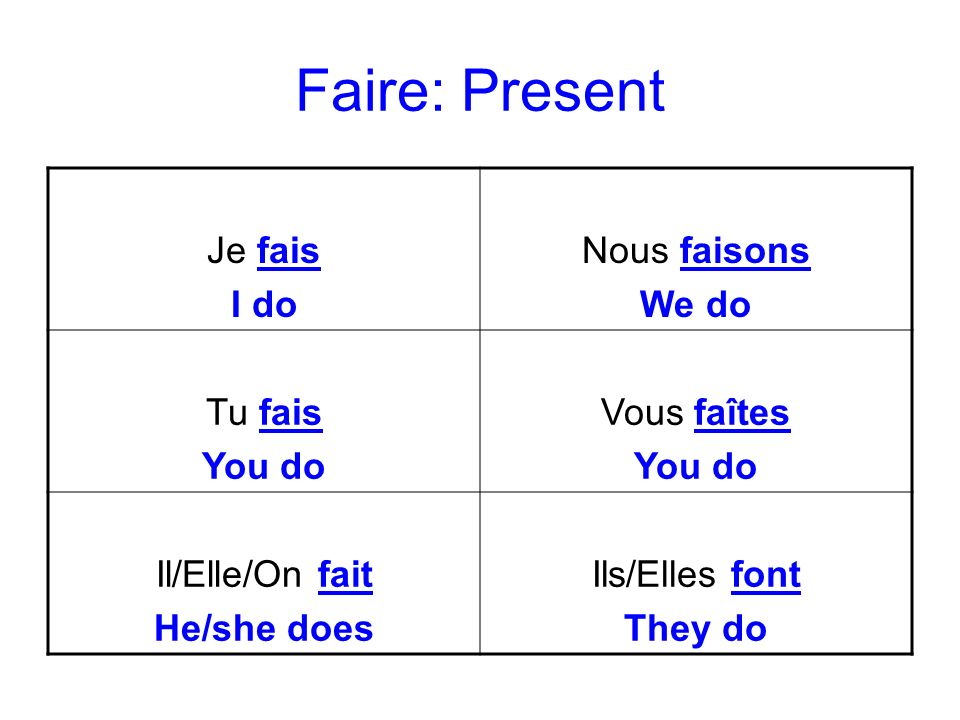 Faire: Present Je fais I do Nous faisons We do Tu fais You do Vous faîtes You do Il/Elle/On fait He/she does Ils/Elles font They do