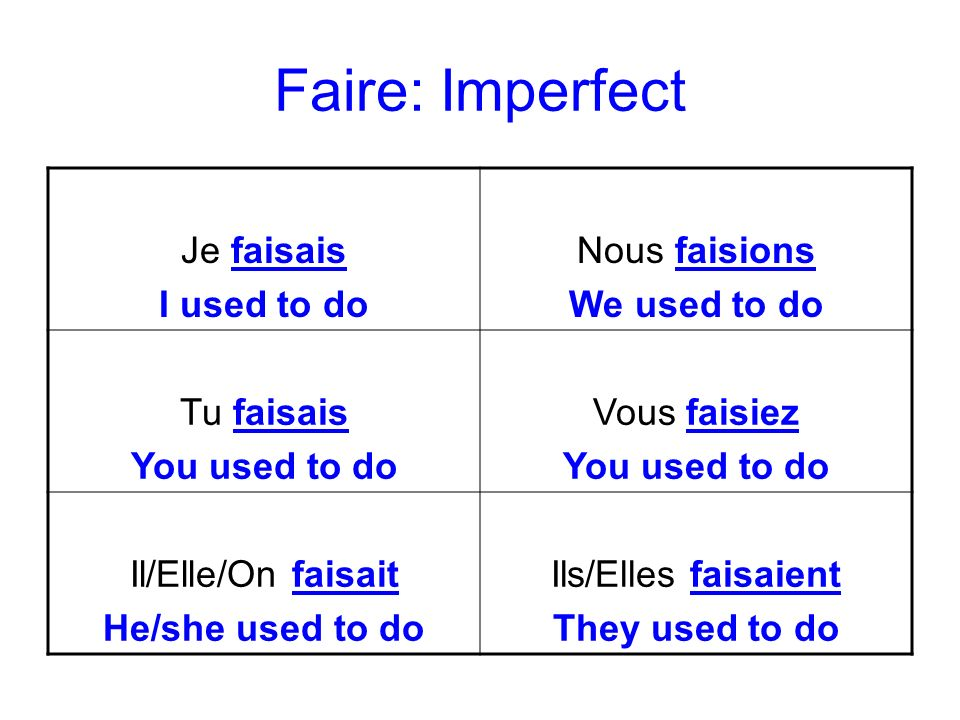 Faire: Imperfect Je faisais I used to do Nous faisions We used to do Tu faisais You used to do Vous faisiez You used to do Il/Elle/On faisait He/she used to do Ils/Elles faisaient They used to do