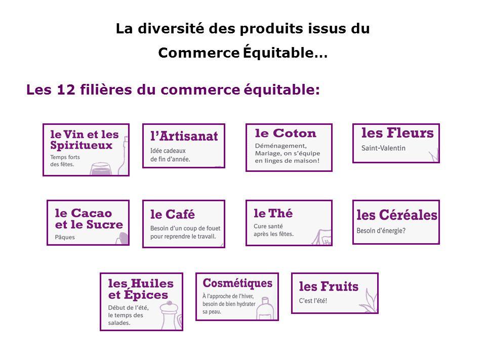 La diversité des produits issus du Commerce Équitable… Les 12 filières du commerce équitable: