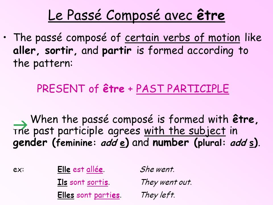 Le Passé Composé avec être The passé composé of certain verbs of motion like aller, sortir, and partir is formed according to the pattern: PRESENT of être + PAST PARTICIPLE When the passé composé is formed with être, the past participle agrees with the subject in gender ( feminine: add e ) and number ( plural: add s ).