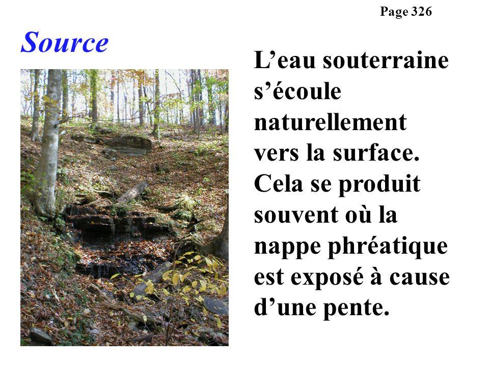 Leau souterraine sécoule naturellement vers la surface. Cela se produit souvent où la nappe phréatique est exposé à cause dune pente. Page 326 Source