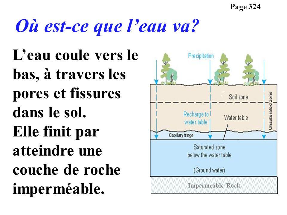 Cette eau souterraine (eau sous la surface) recule et rempli les pores de la matière située au-dessus de la couche imperméable.