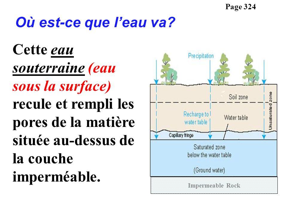Cette eau souterraine (eau sous la surface) recule et rempli les pores de la matière située au-dessus de la couche imperméable. Page 324 Où est-ce que