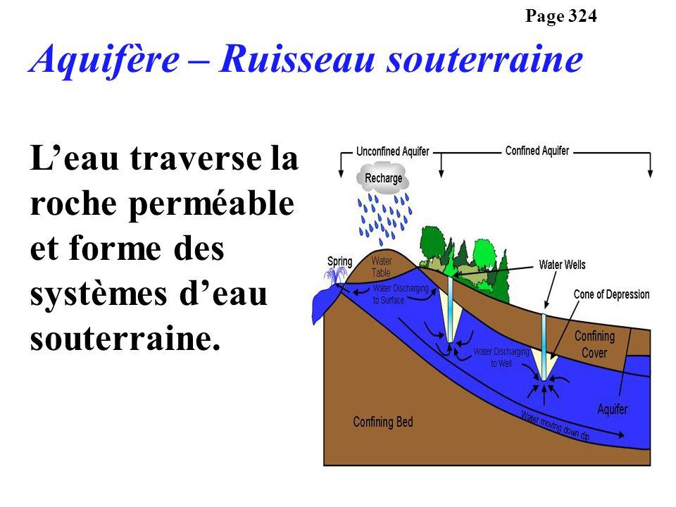 Leau traverse la roche perméable et forme des systèmes deau souterraine. Page 324 Aquifère – Ruisseau souterraine