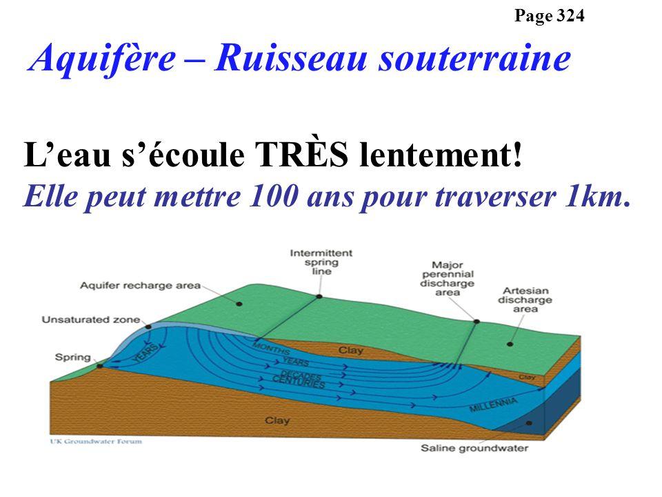 Puits – On creuse un trou dans le sol et la roche jusquen dessous de la nappe phréatique, pour atteindre leau souterraine (laquifère).
