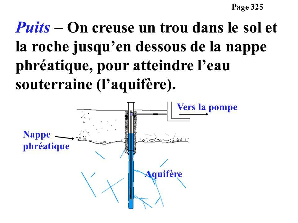 Puits – On creuse un trou dans le sol et la roche jusquen dessous de la nappe phréatique, pour atteindre leau souterraine (laquifère). Page 325 Nappe
