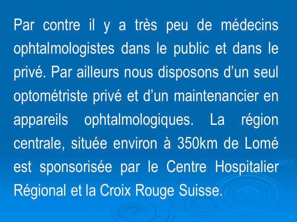 Par contre il y a très peu de médecins ophtalmologistes dans le public et dans le privé. Par ailleurs nous disposons dun seul optométriste privé et du