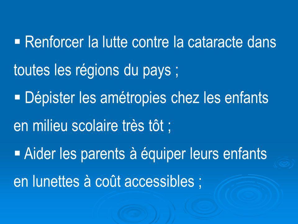Renforcer la lutte contre la cataracte dans toutes les régions du pays ; Dépister les amétropies chez les enfants en milieu scolaire très tôt ; Aider
