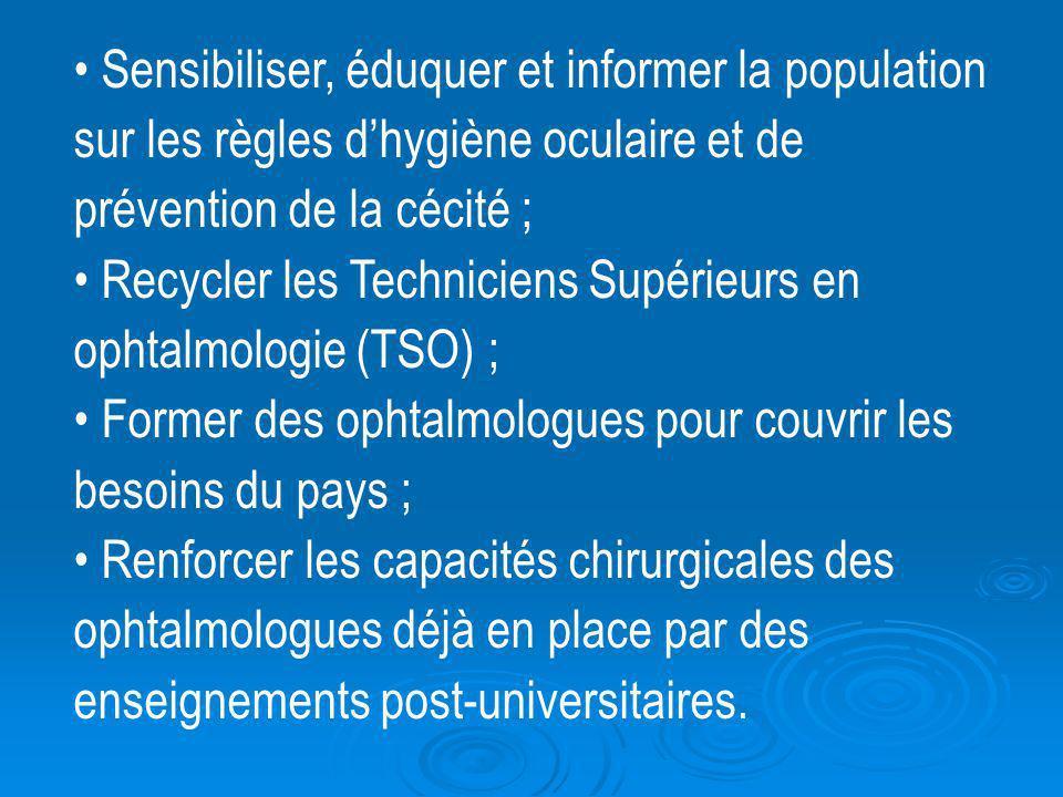Sensibiliser, éduquer et informer la population sur les règles dhygiène oculaire et de prévention de la cécité ; Recycler les Techniciens Supérieurs e