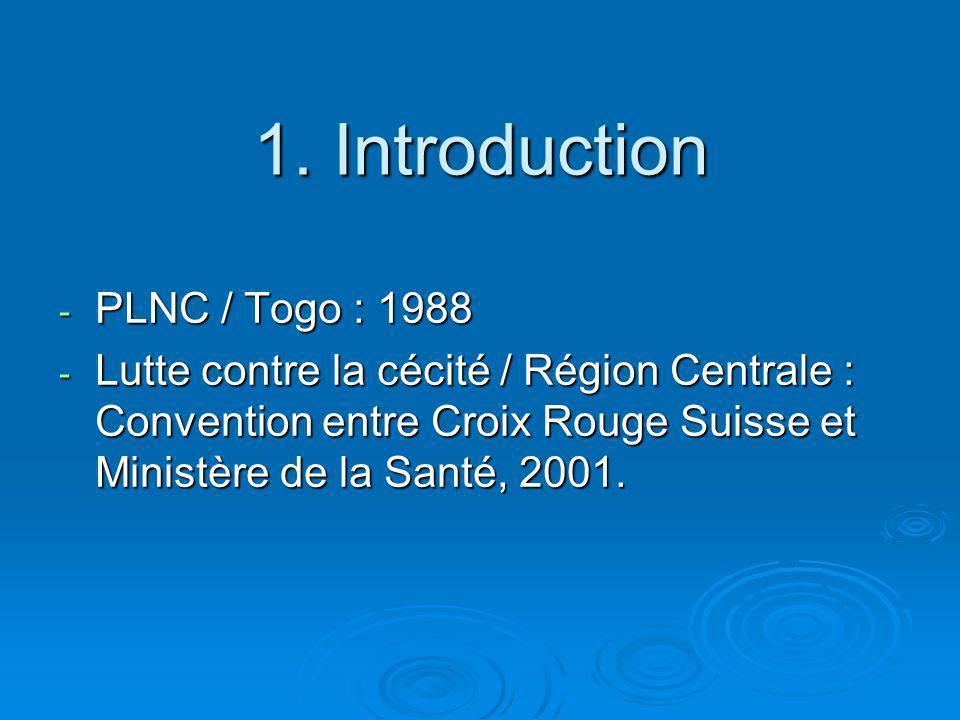 1. Introduction - PLNC / Togo : 1988 - Lutte contre la cécité / Région Centrale : Convention entre Croix Rouge Suisse et Ministère de la Santé, 2001.