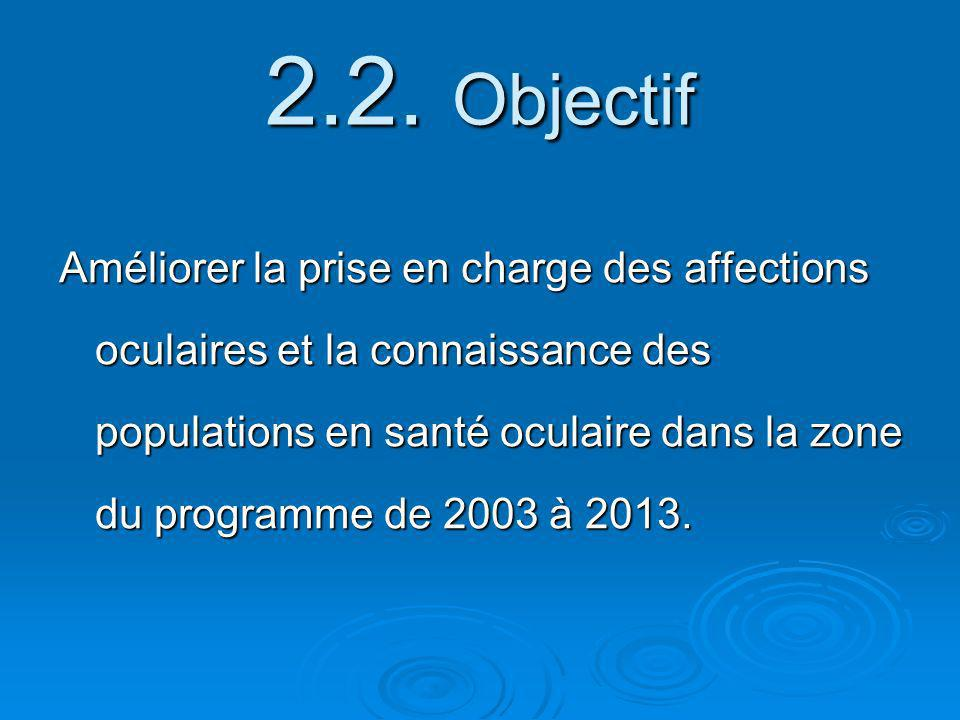 2.2. Objectif Améliorer la prise en charge des affections oculaires et la connaissance des populations en santé oculaire dans la zone du programme de