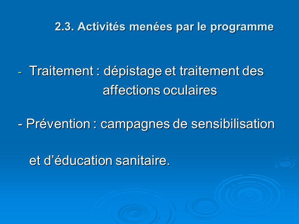 2.3. Activités menées par le programme - Traitement : dépistage et traitement des affections oculaires affections oculaires - Prévention : campagnes d