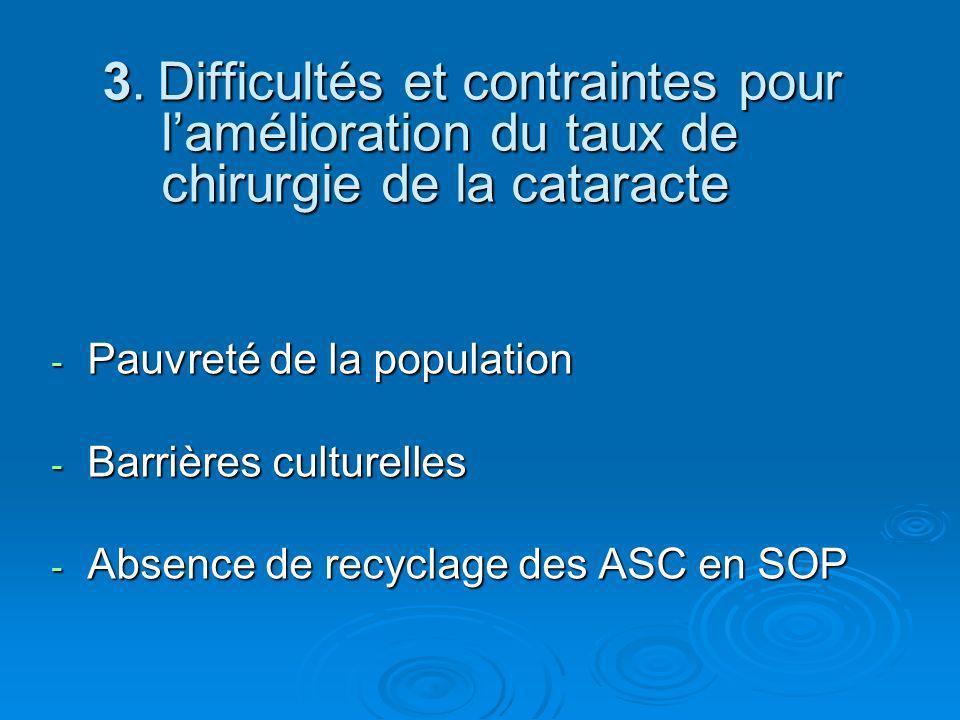 3. Difficultés et contraintes pour lamélioration du taux de chirurgie de la cataracte - Pauvreté de la population - Barrières culturelles - Absence de