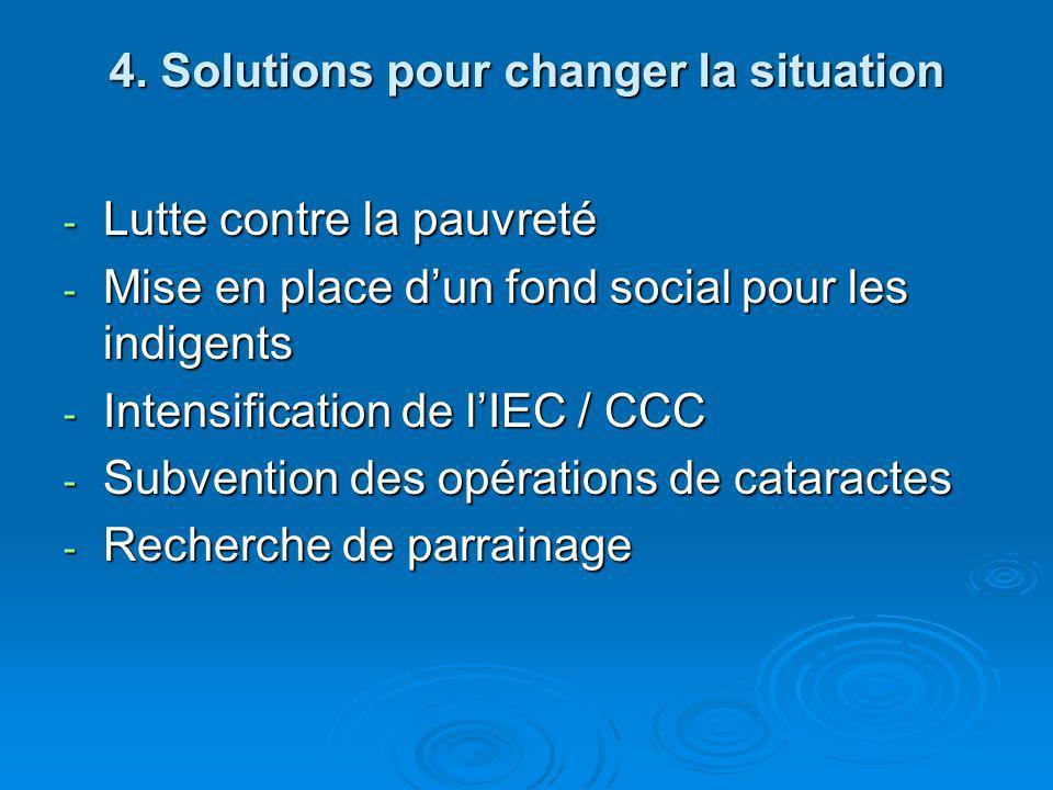 4. Solutions pour changer la situation - Lutte contre la pauvreté - Mise en place dun fond social pour les indigents - Intensification de lIEC / CCC -