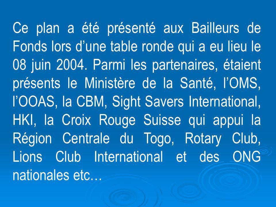 Ce plan a été présenté aux Bailleurs de Fonds lors dune table ronde qui a eu lieu le 08 juin 2004. Parmi les partenaires, étaient présents le Ministèr
