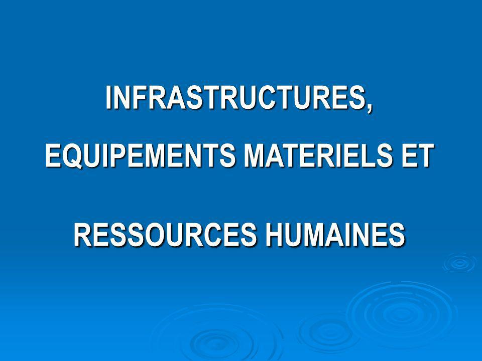 INFRASTRUCTURES, EQUIPEMENTS MATERIELS ET RESSOURCES HUMAINES