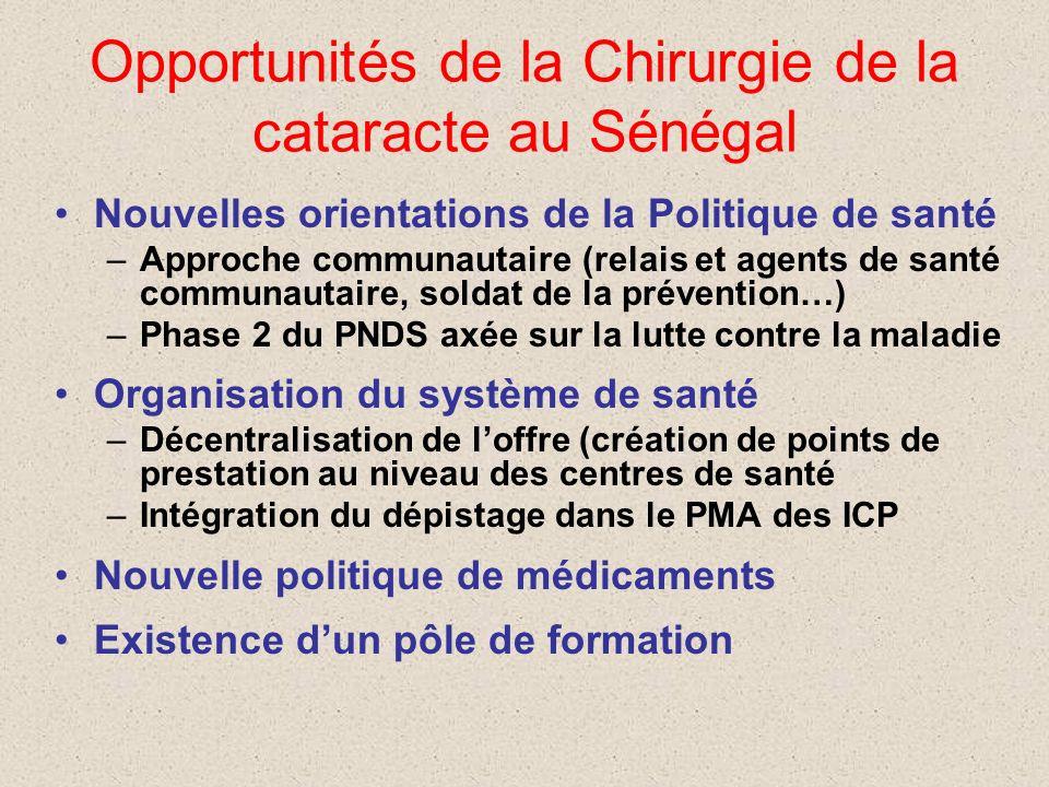 Points faibles de la Chirurgie de la cataracte au Sénégal Indisponibilité des statistiques du secteur privé (faible complétude) Déficit en chirurgiens
