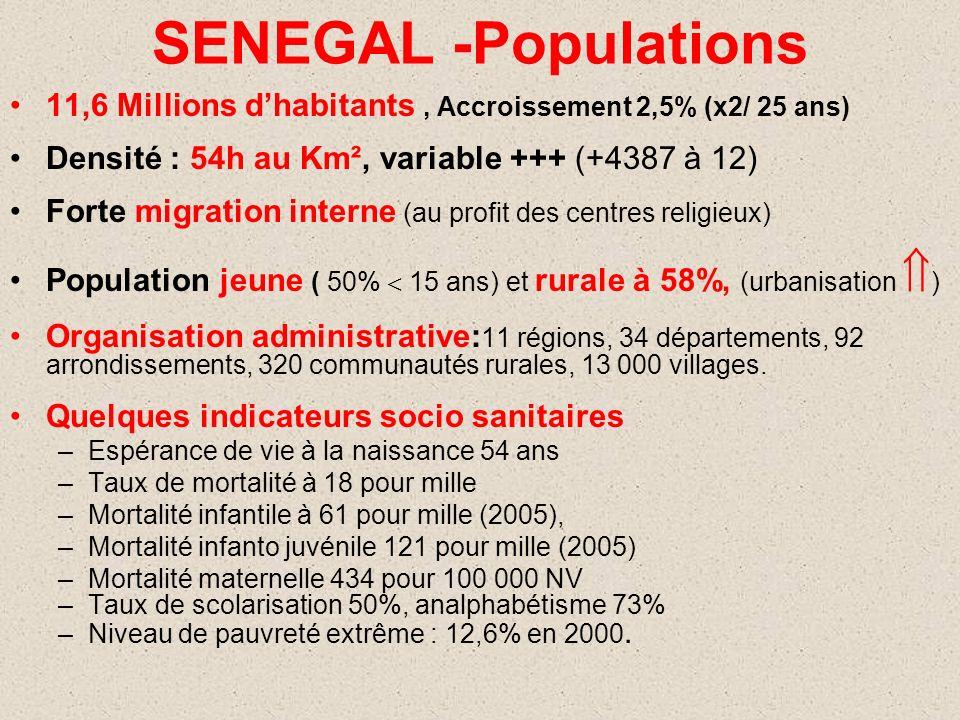 SENEGAL: Généralités Pays sahélien de 196 712 Km2. Pointe de lAfrique de lOuest limites : Mali (Est), la Mauritanie (Nord), les deux Guinées (Sud) et