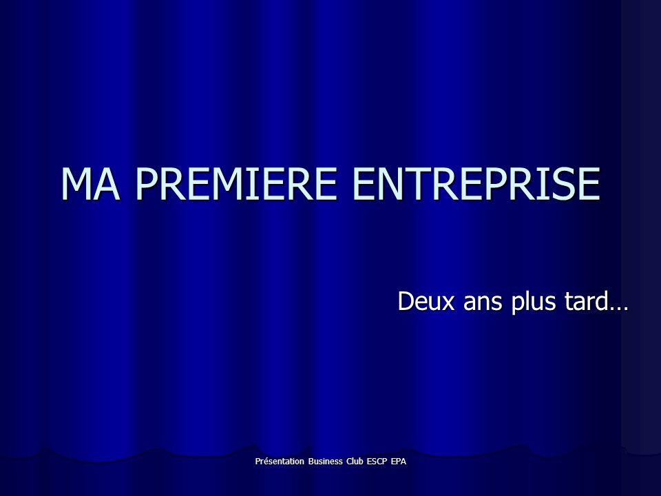 Présentation Business Club ESCP EPA Conclusion « Nul dest besoin despérer pour entreprendre, nul dest besoin de réussir pour persévérer...