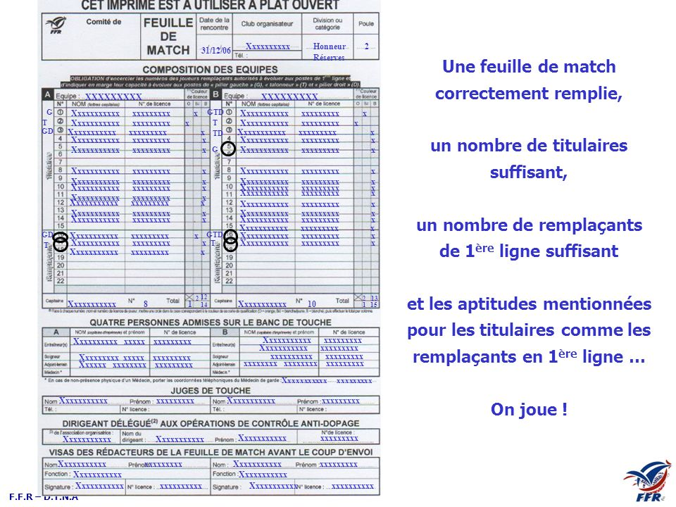 F.F.R – D.T.N.A Une feuille de match correctement remplie, un nombre de titulaires suffisant, un nombre de remplaçants de 1 ère ligne suffisant et les