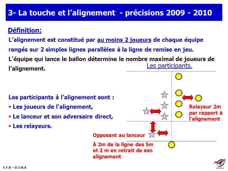 F.F.R – D.T.N.A 3- La touche et lalignement - précisions 2009 - 2010 Définition: Lalignement est constitué par au moins 2 joueurs de chaque équipe ran