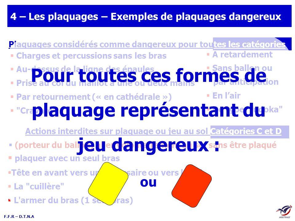 F.F.R – D.T.N.A 4 – Les plaquages – Exemples de plaquages dangereux Plaquages considérés comme dangereux pour toutes les catégories Charges et percuss