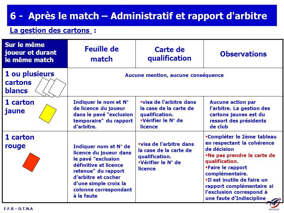 F.F.R – D.T.N.A 6 - Après le match – Administratif et rapport d'arbitre Sur le même joueur et durant le même match Feuille de match Carte de qualifica