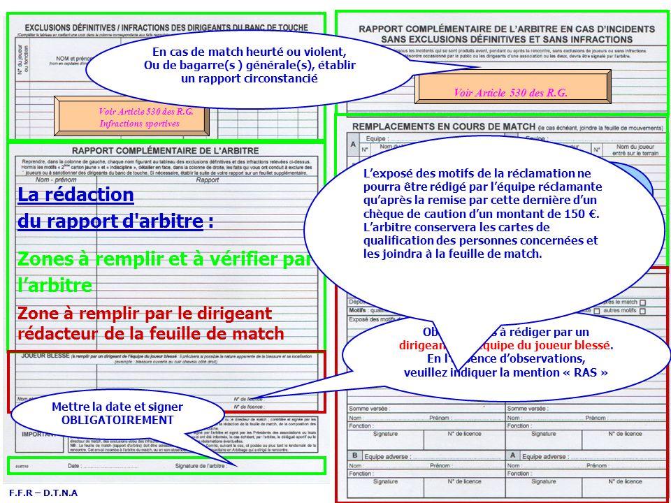 F.F.R – D.T.N.A La rédaction du rapport d'arbitre : Zones à remplir et à vérifier par larbitre Si table de marque, joindre la feuille de mouvements, s