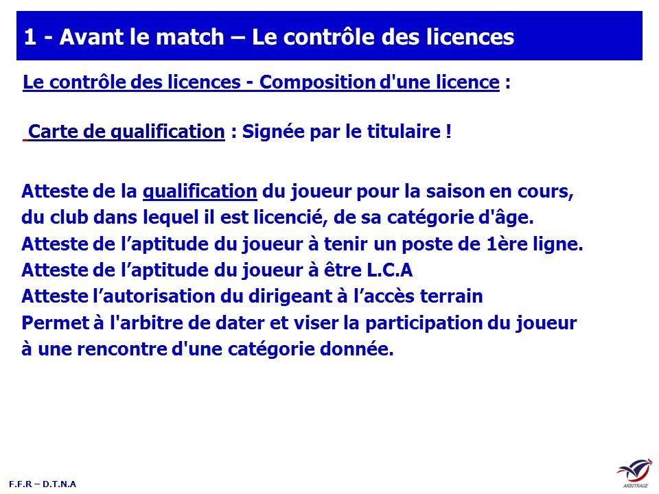 F.F.R – D.T.N.A 1 - Avant le match – Le contrôle des licences Le contrôle des licences - Composition d'une licence : Atteste de la qualification du jo