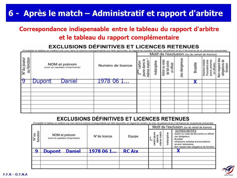 F.F.R – D.T.N.A 6 - Après le match – Administratif et rapport d'arbitre Correspondance indispensable entre le tableau du rapport d'arbitre et le table