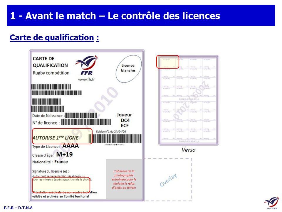 F.F.R – D.T.N.A 1 - Avant le match – Le contrôle des licences Carte de qualification :